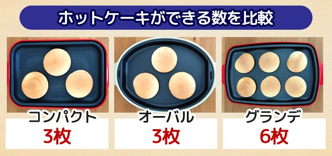 ホットケーキ、パンケーキができる枚数を比較|ブルーノホットプレート