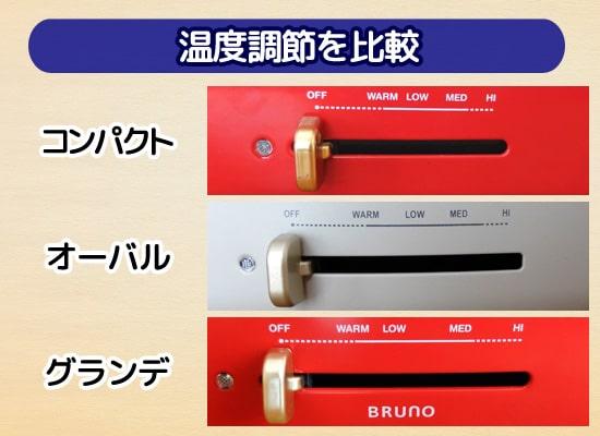 ブルーノホットプレートの温度調節を比較