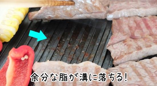 ブルーノグリルプレートの溝に脂が落ちる